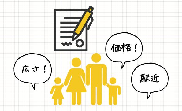家に対する家族の優先事項
