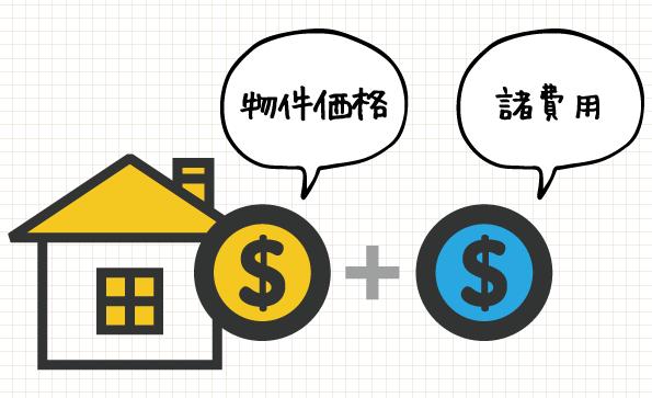 不動産の物件価格と諸費用